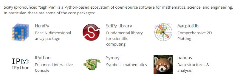 SciPyOrg
