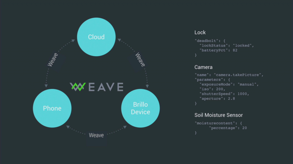 Weave-IO-Slide-1600x893